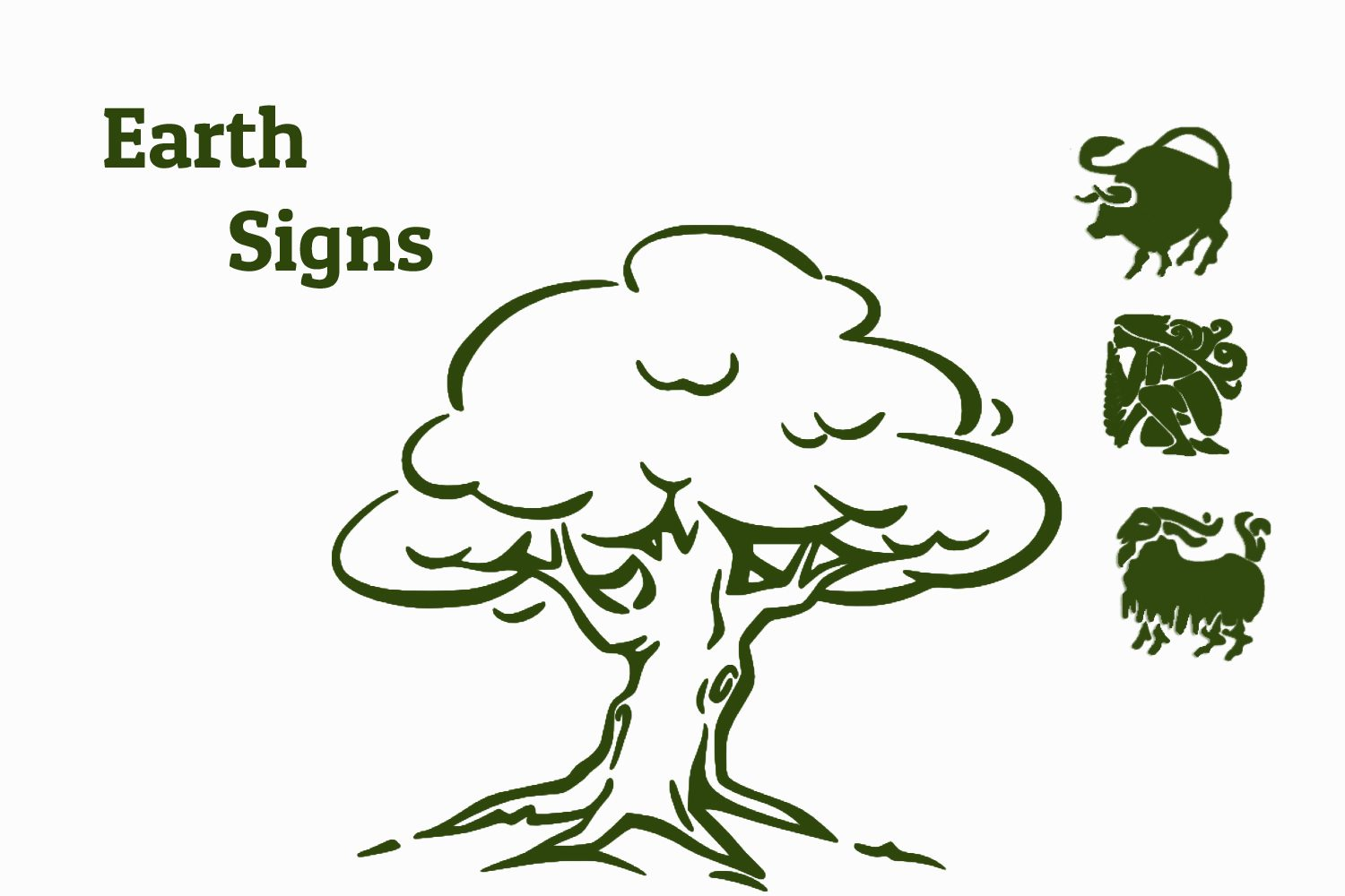 Earth Signs in Vedic Astrology | Astrology Coaching - Vedic